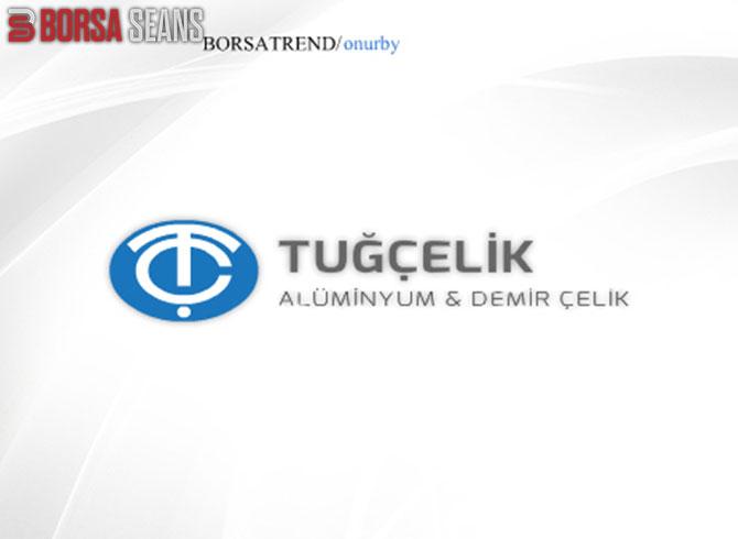 Tuğçelik Alüminyum (TUCLK) Riskli Bölgede