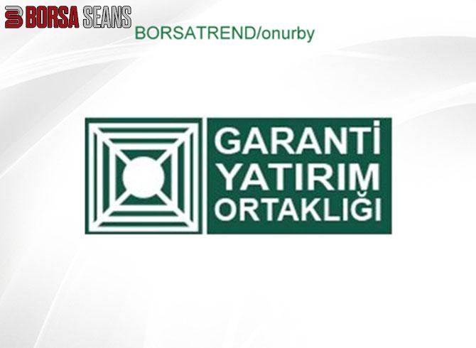 Garanti Yatırım Ortaklığı GRNYO) Önemli desteğinde kapanış yaptı