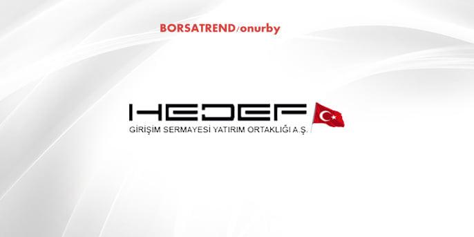 HEDEF GİRİŞİM SERMAYESİ Y.O A.Ş  (HDFGS) KISA-ORTA VADELİ HEDEFLER